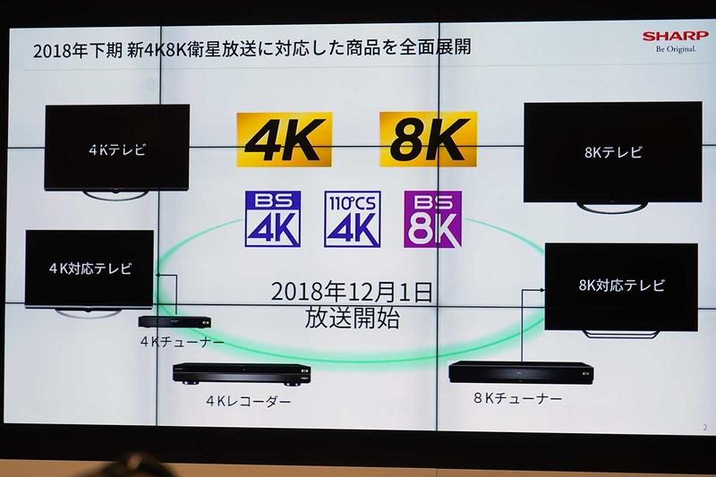 新4K8K衛星放送対応を強化