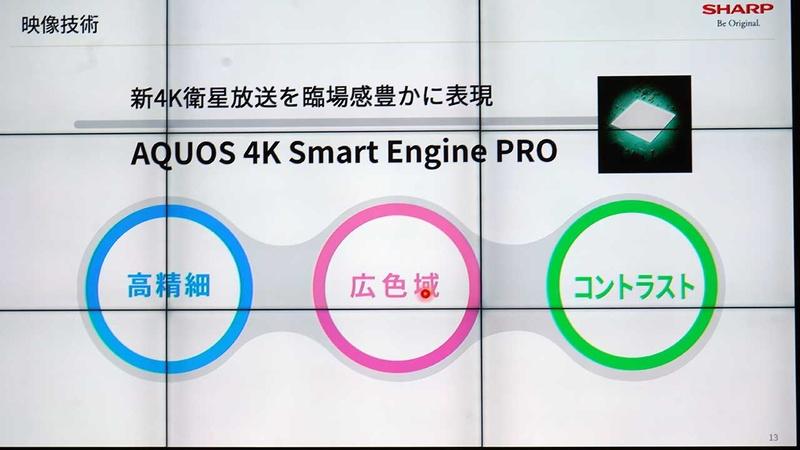 AQUOS 4K Smart Engine PRO
