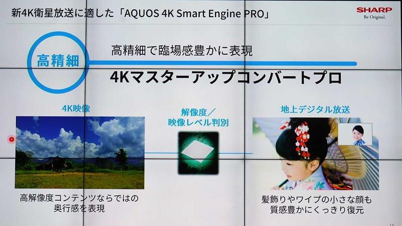 4Kマスターアップコンバートプロ