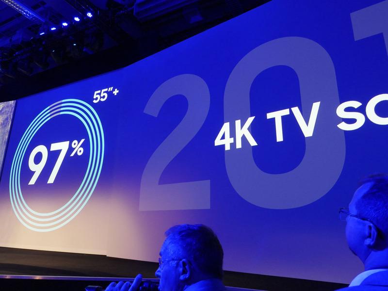 サムスンのプレスカンファレンスより。2017年のテレビ市場において、55型以上のサイズではなんと97%が4Kテレビだという