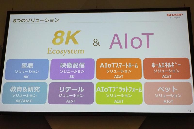 8KエコシステムとAIoTを拡大