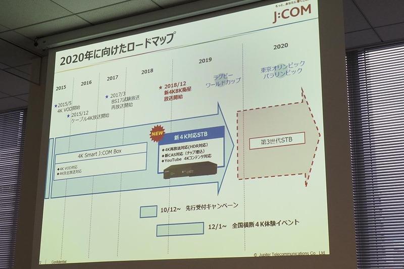 2020年に向けたロードマップ。第3世代STBも開発