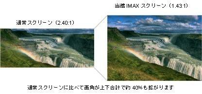 IMAXスクリーンの画角比較