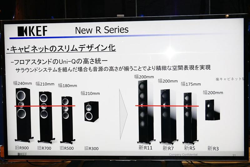 R11、R7、R5はUni-Qドライバーの中心軸の高さを統一