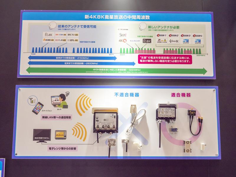 """高周波帯域を使う4K・8K環境のインストールは、電波漏れ管理に注意が必要。JEITAでは電波漏れ対策が施されている関連機器に""""SHマーク""""を付けるなどして、電波法の遵守を呼びかけている"""
