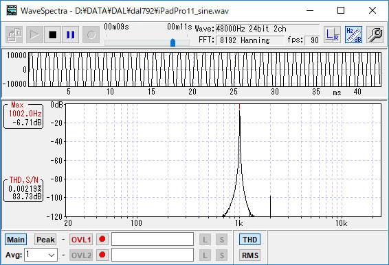 サイン波とスウィープ信号を用意して実験