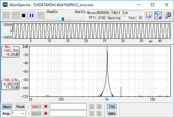 NUC 7i7BNHでのサイン波の結果