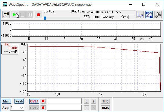 NUC 7i7BNHでのスウィープ信号の結果