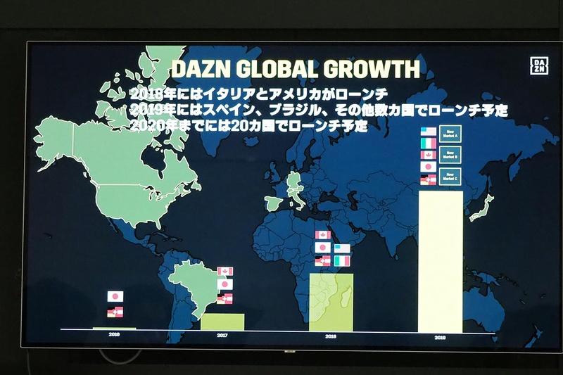 サービス提供国の拡大