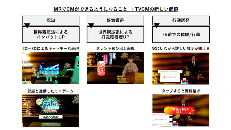 MR CMのプロトタイプコンテンツの概要