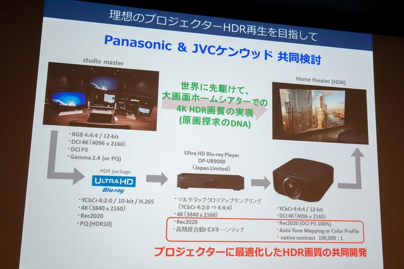 JVCとの連携は技術や思想に共通するところがあったためという