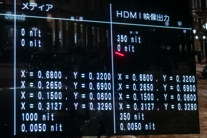 UB9000で「HDRトーンマップ:ON」「HDRディスプレイタイプ:ベーシックな輝度のプロジェクター」を選択すると、UB9000がメタデータを350に書き換えて出力