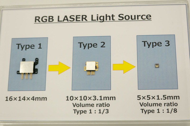 自社製のRGBレーザーを組み込んだモジュール。現在はType1サイズ。2020年を目処にType3の量産を目指す。赤・青・緑色のレーザーチップを量産する国内メーカーはシャープのみという