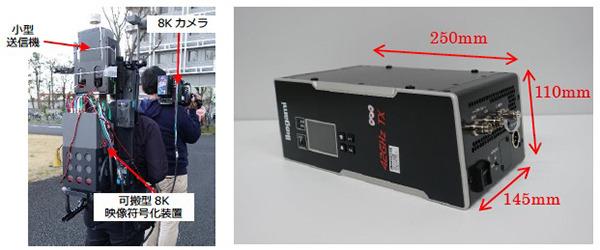 8Kワイヤレスカメラ(左)。右はカメラの送信機