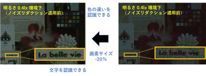 IMX415(左)と、従来のIMX274(右)の画像の比較