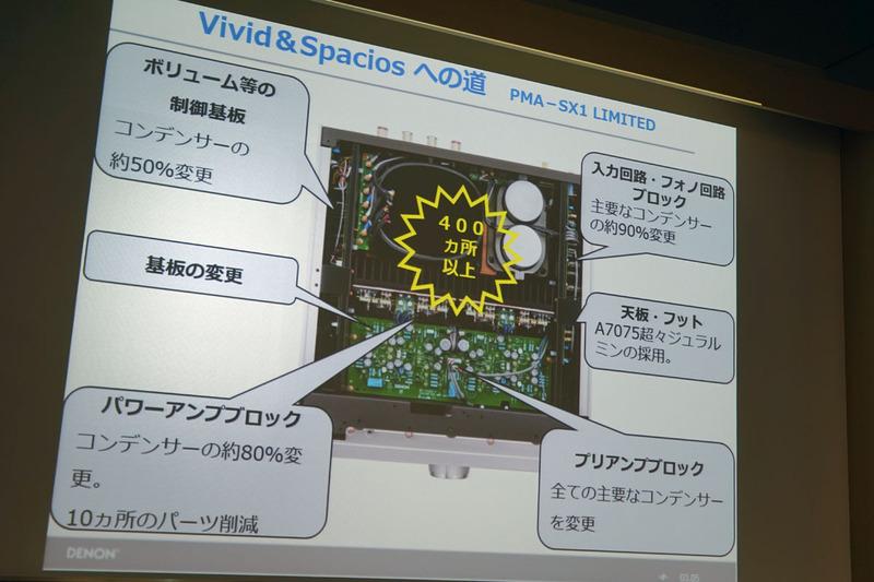 プリメインアンプ「PMA-SX1 LIMITED」の変更箇所