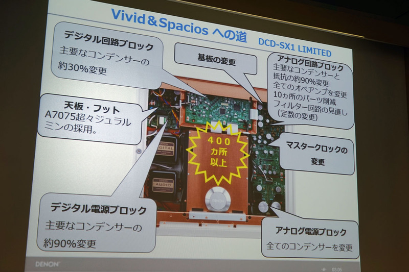 SACDプレーヤー「DCD-SX1 LIMITED」の変更箇所