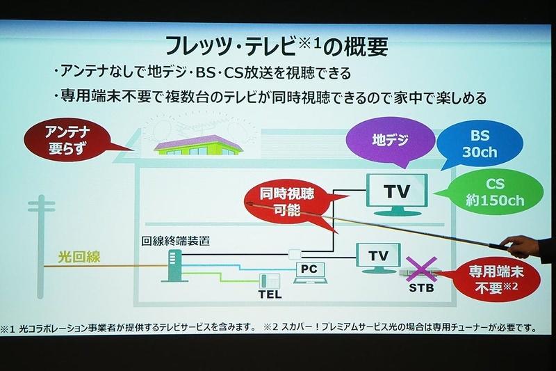 フレッツ・テレビの概要(スカパー資料)