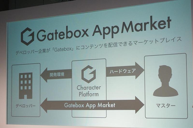 「Gatebox App Market」を今冬開始予定