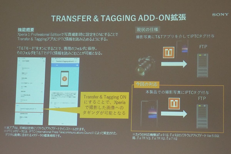 Transfer & Tagging add-onの機能拡張