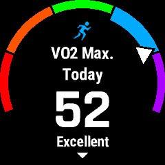 運動持久力の目安となるVO2 Max(最大酸素摂取量)や、無理しすぎかどうかもわかる