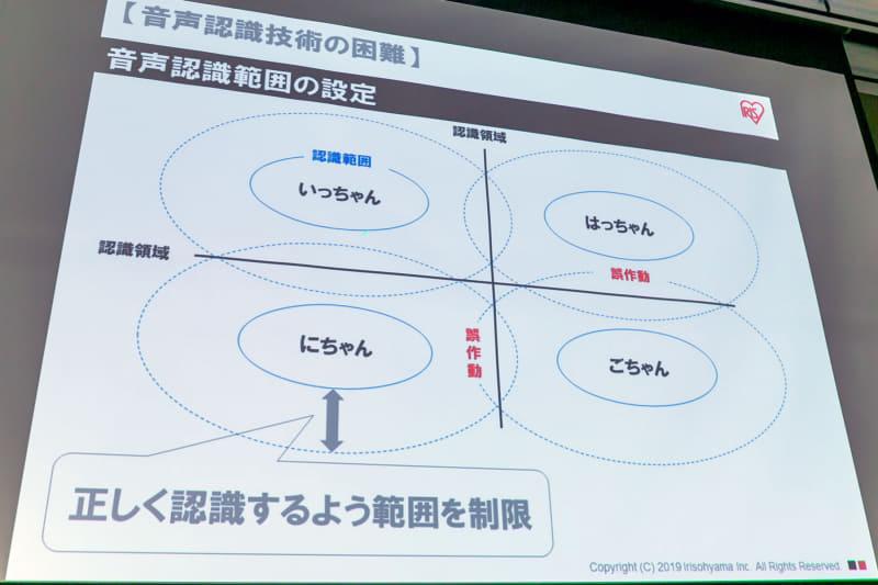 テレビ事業部開発マネージャーの鴫原秀郎氏