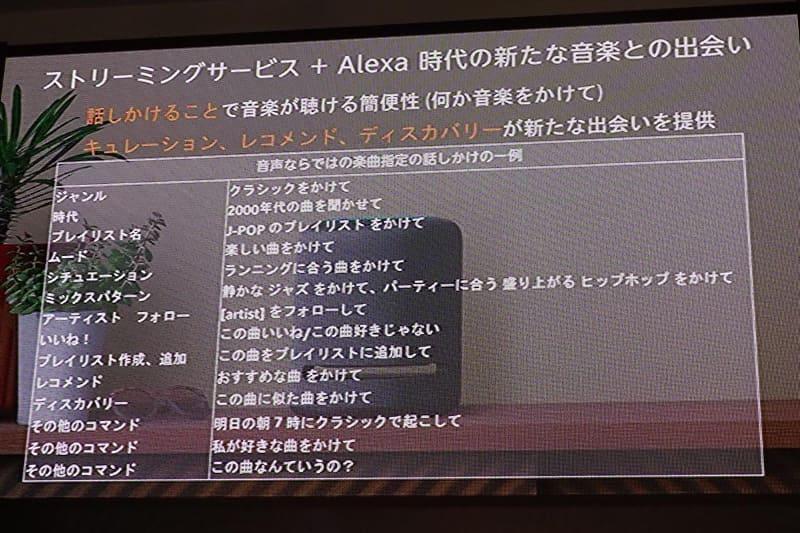Alexa音声操作の例