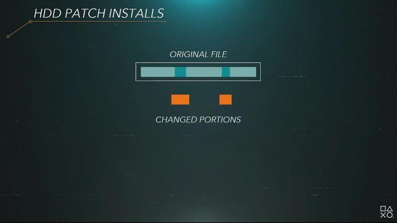 ロード高速化の関係で「変更がない」部分まで塊で提供されていたパッチデータも、必要な部分だけを提供する形にできる