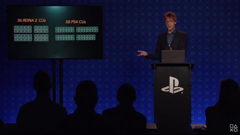 PS5のCUは、PS4のCUに換算すると58個分のトランジスタを使っているという