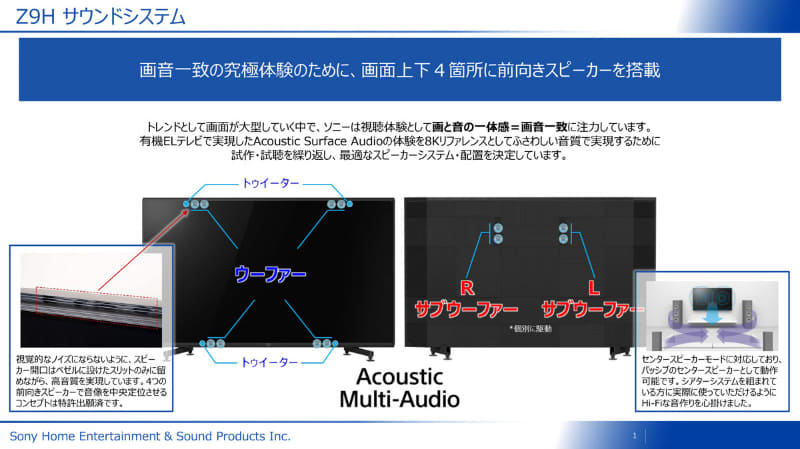 Z9Hのサウンドシステムコンセプト