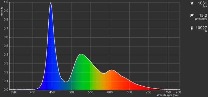 ピクチャーモード「あざやか」。名前の割りには彩度は控えめ。どちらかと言えば輝度優先の画調か