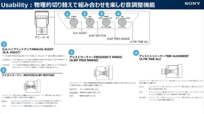 音調整機能の詳細