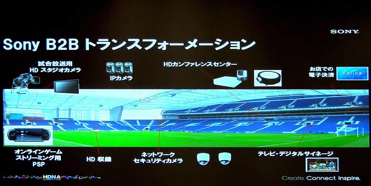 スタジアム運用を例に、次世代インテグレーションを提案