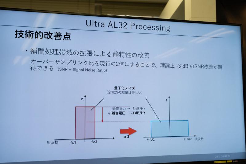「Ultra AL32 Processing」の効果