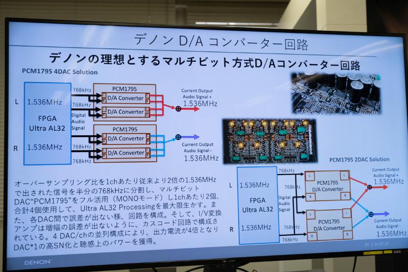 DAC処理の模式図