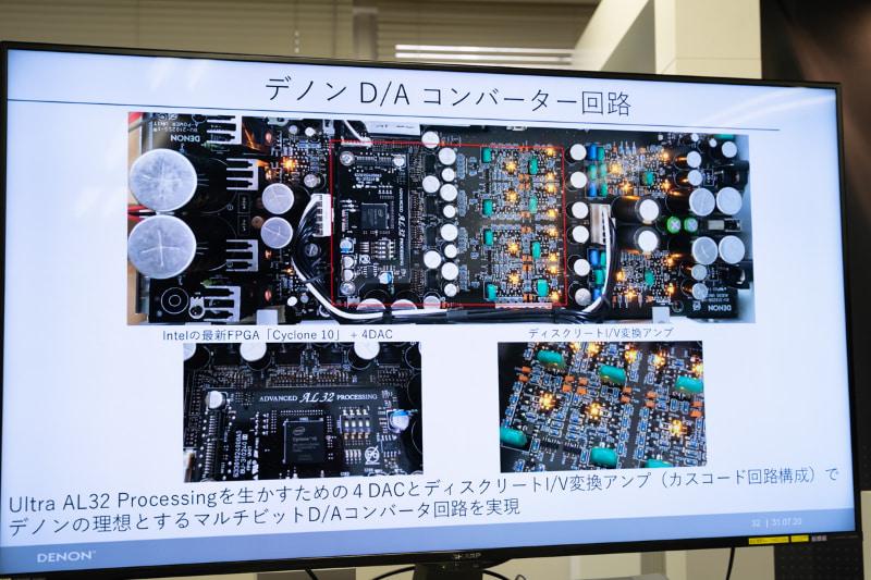 各DAC間で誤差が生じないように回路を構成。続くI/V変換アンプでも、増幅の誤差が出ないように、カスコード回路で構成している