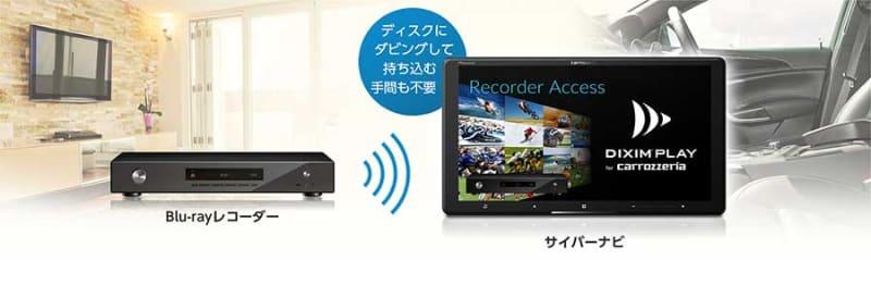 宅内のBDレコーダーやチューナーにアクセスできる