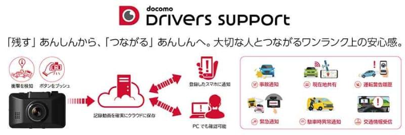 「ドコモ ドライバーズサポート」