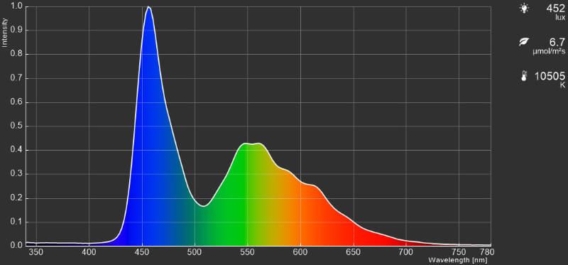 輝度は優先されるが、色彩や階調はそれなりに忠実に再現されている「リビング」。普段つがいに最適