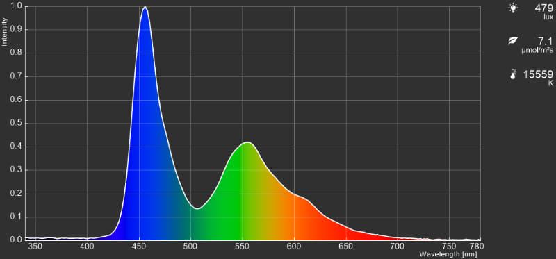 「標準」は明るさ、階調、発色をバランスさせた万能性の高いモード