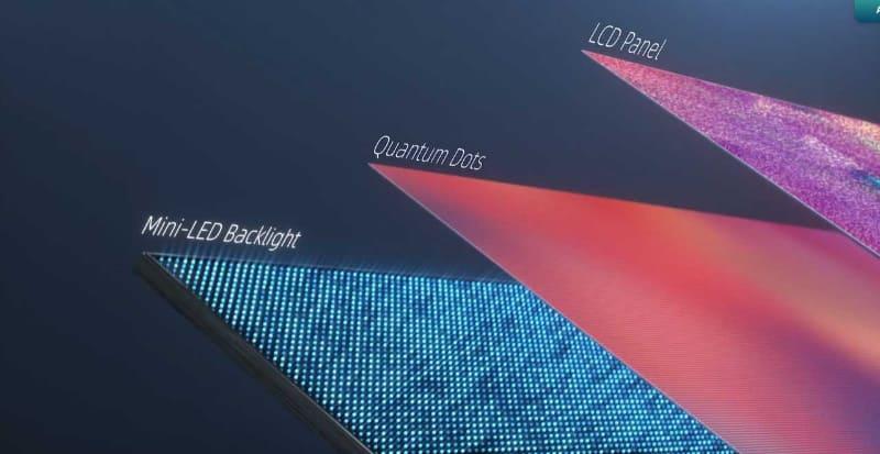 液晶層とミニLEDバックライト光源の間に量子ドット技術を搭載