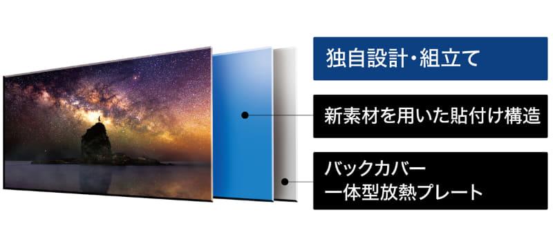 第2世代「Dynamicハイコントラスト有機ELディスプレイ」。下位のJZ1000には、バックカバー一体型放熱プレートが使われている