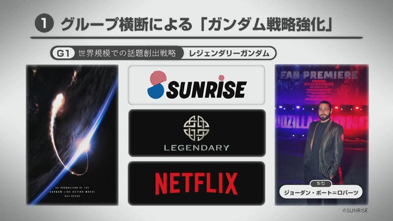 """ハリウッド版「機動戦士ガンダム」の情報も<Br><span class=""""fnt-70"""">(C)SUNRISE</span>"""