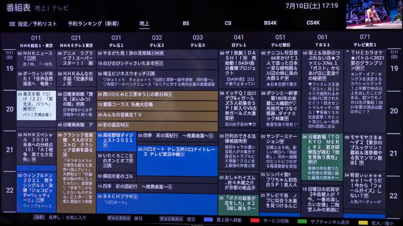 電子番組表。1番組あたりの説明情報量を減らすことで、8時間分を1画面に表示することもできる