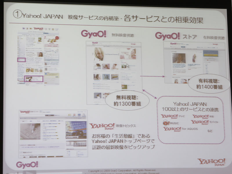 「Yahoo! 映像トピックス」と連携し、動画への誘導を図る