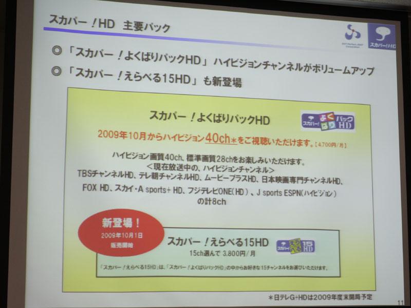 HD向けのチャンネルパック