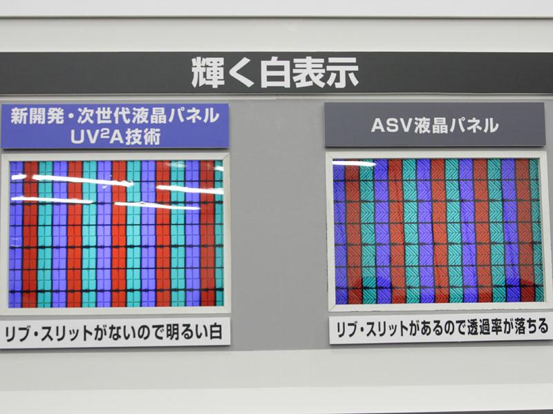 ASVパネルとの比較。リブ/スリットレスで開口率が向上している