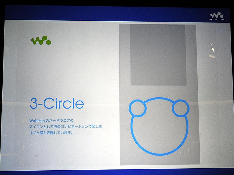 コントロール部のデザインコンセプトの「3-Circle」