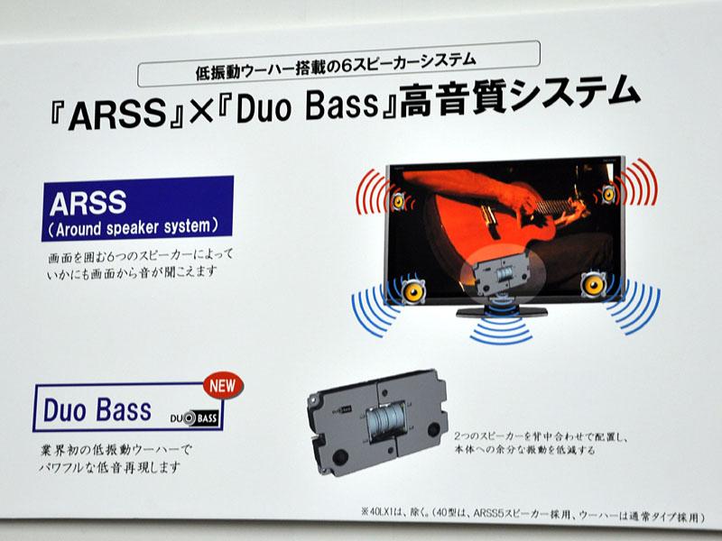 スピーカーシステムはARSSを採用