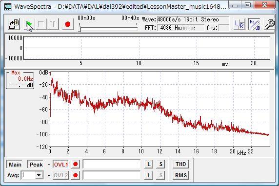 "<A href=""http://ipw-cms1.iback.impressgroup.jp/video/avw/docs/326/076/music1644.wav"" ipw_id=""386517"" ipw_linktype=""filelink_raw""><STRONG><U>music1644.wav(7MB)</U></STRONG></A>"